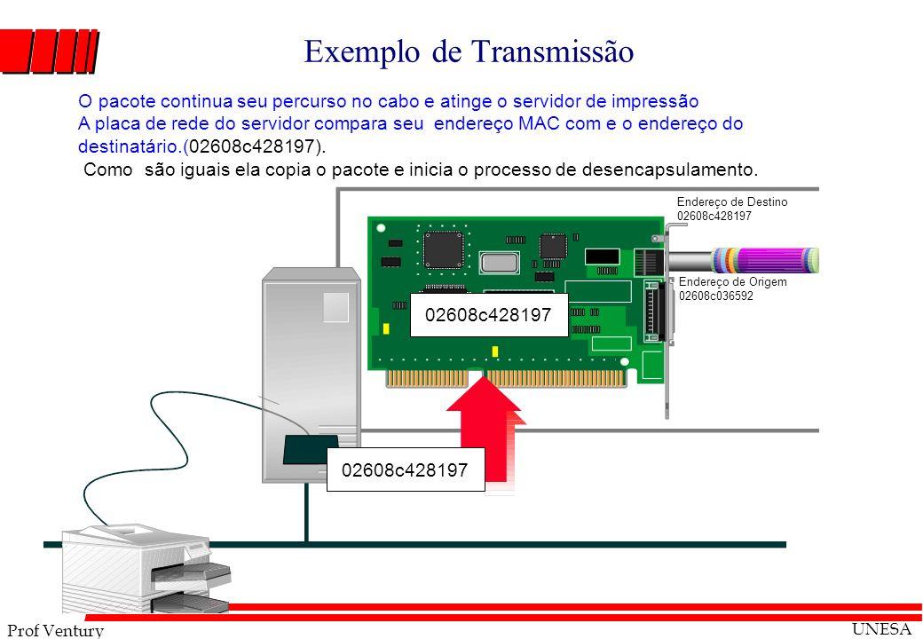 Prof Ventury UNESA 02608c428197 Endereço de Destino 02608c428197 Endereço de Origem 02608c036592 02608c428197 Exemplo de Transmissão O pacote continua
