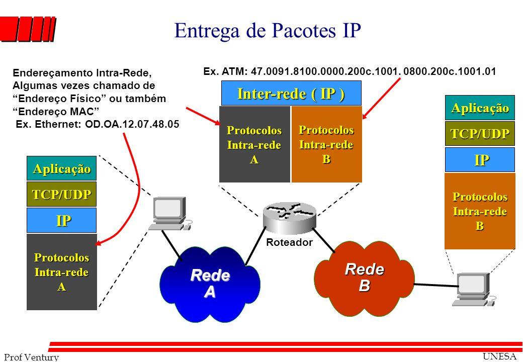 Prof Ventury UNESA Entrega de Pacotes IP RedeA RedeB Roteador IP IP Protocolos Intra-rede A TCP/UDP Aplicação Inter-rede ( IP ) Protocolos Intra-rede
