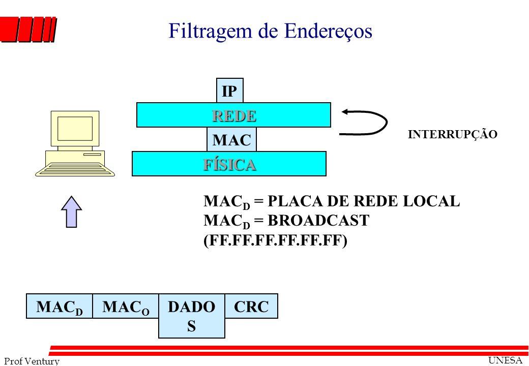 Prof Ventury UNESA Filtragem de Endereços MAC FÍSICA REDE IP MAC D = PLACA DE REDE LOCAL MAC D = BROADCAST (FF.FF.FF.FF.FF.FF) MAC D MAC O DADO S CRC