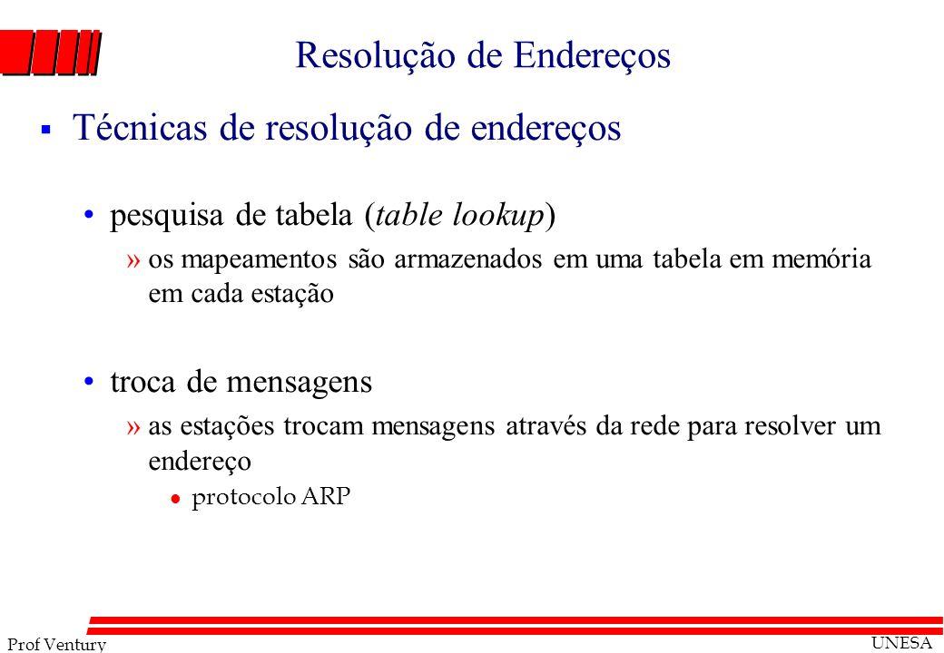 Prof Ventury UNESA Resolução de Endereços Técnicas de resolução de endereços pesquisa de tabela (table lookup) »os mapeamentos são armazenados em uma