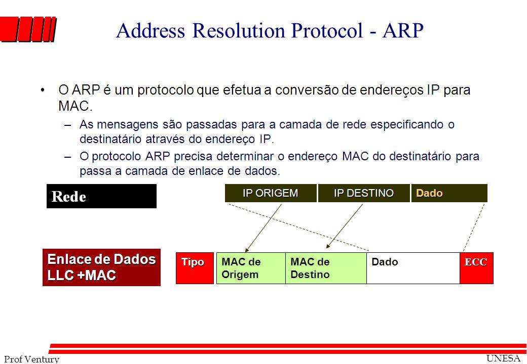 Prof Ventury UNESA Address Resolution Protocol - ARP