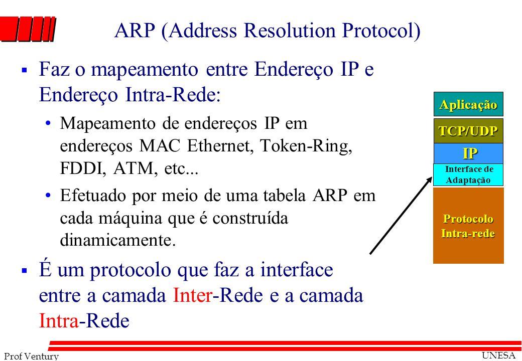 Prof Ventury UNESA ARP (Address Resolution Protocol) Faz o mapeamento entre Endereço IP e Endereço Intra-Rede: Mapeamento de endereços IP em endereços