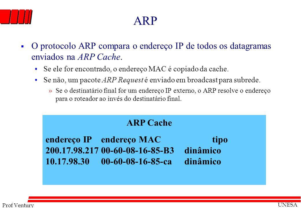 Prof Ventury UNESA ARP O protocolo ARP compara o endereço IP de todos os datagramas enviados na ARP Cache. Se ele for encontrado, o endereço MAC é cop