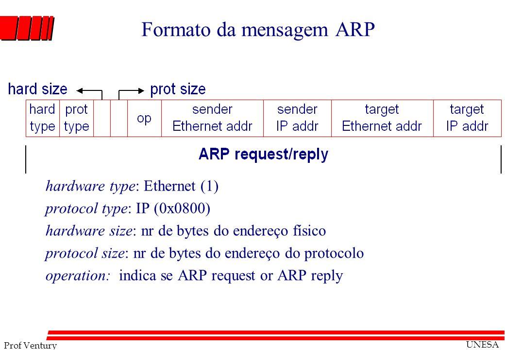 Prof Ventury UNESA Formato da mensagem ARP hardware type: Ethernet (1) protocol type: IP (0x0800) hardware size: nr de bytes do endereço físico protoc
