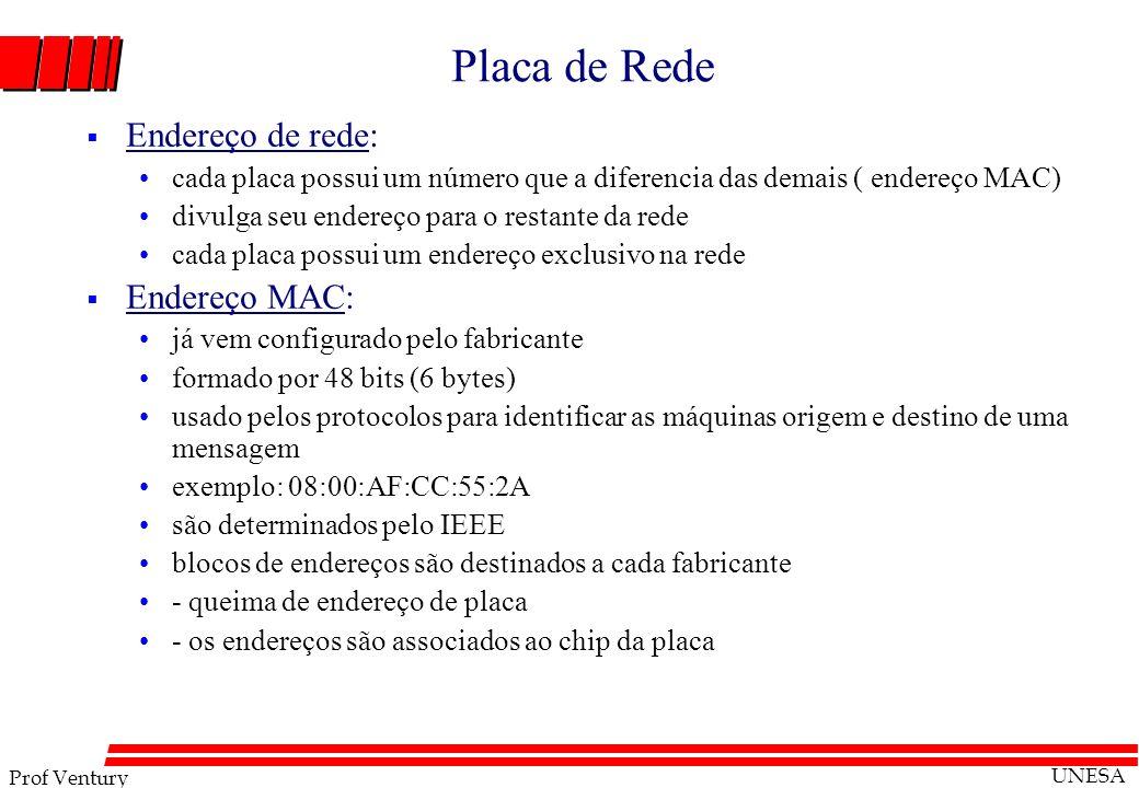 Prof Ventury UNESA Placa de Rede Endereço de rede: cada placa possui um número que a diferencia das demais ( endereço MAC) divulga seu endereço para o
