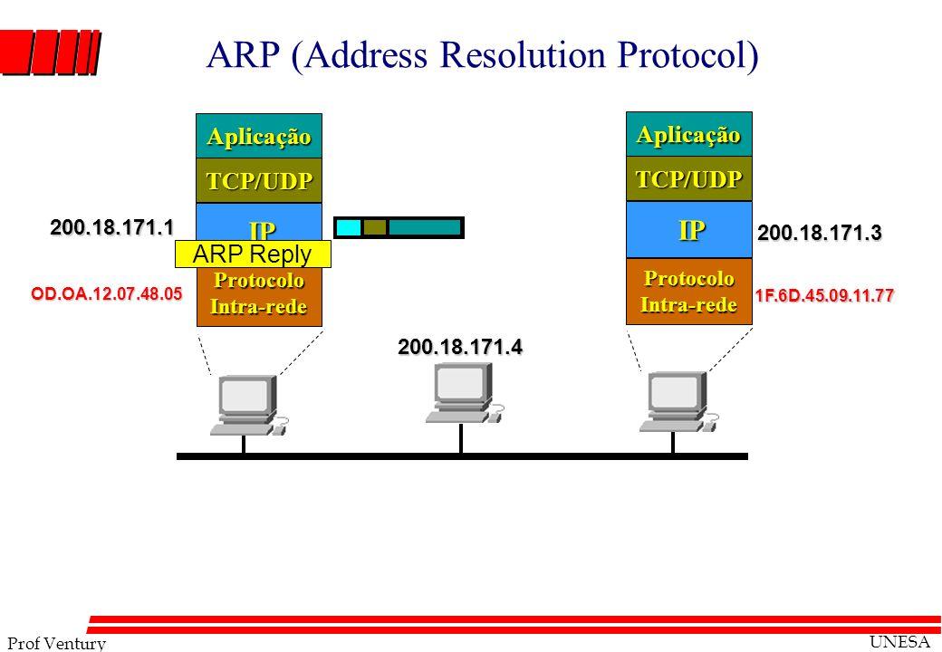 Prof Ventury UNESA ARP (Address Resolution Protocol) Protocolo Intra-rede TCP/UDP Aplicação IP IP 200.18.171.1 OD.OA.12.07.48.05 200.18.171.3 Protocol