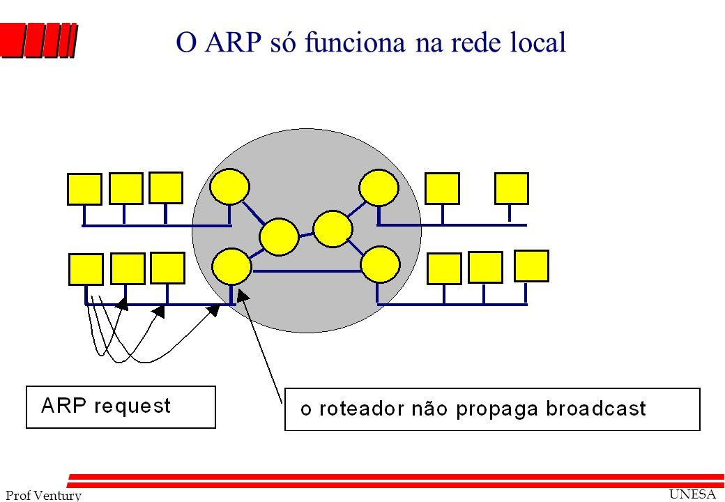 Prof Ventury UNESA O ARP só funciona na rede local