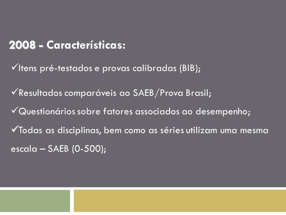 Itens pré-testados e provas calibradas (BIB); Resultados comparáveis ao SAEB/Prova Brasil; Questionários sobre fatores associados ao desempenho; Todas