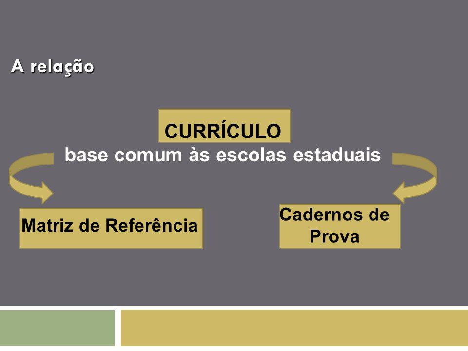 Matriz de Referência Cadernos de Prova CURRÍCULO base comum às escolas estaduais A relação