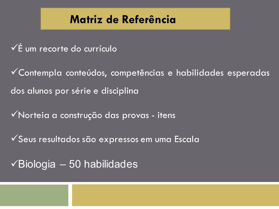 Matriz de Referência É um recorte do currículo Contempla conteúdos, competências e habilidades esperadas dos alunos por série e disciplina Norteia a c