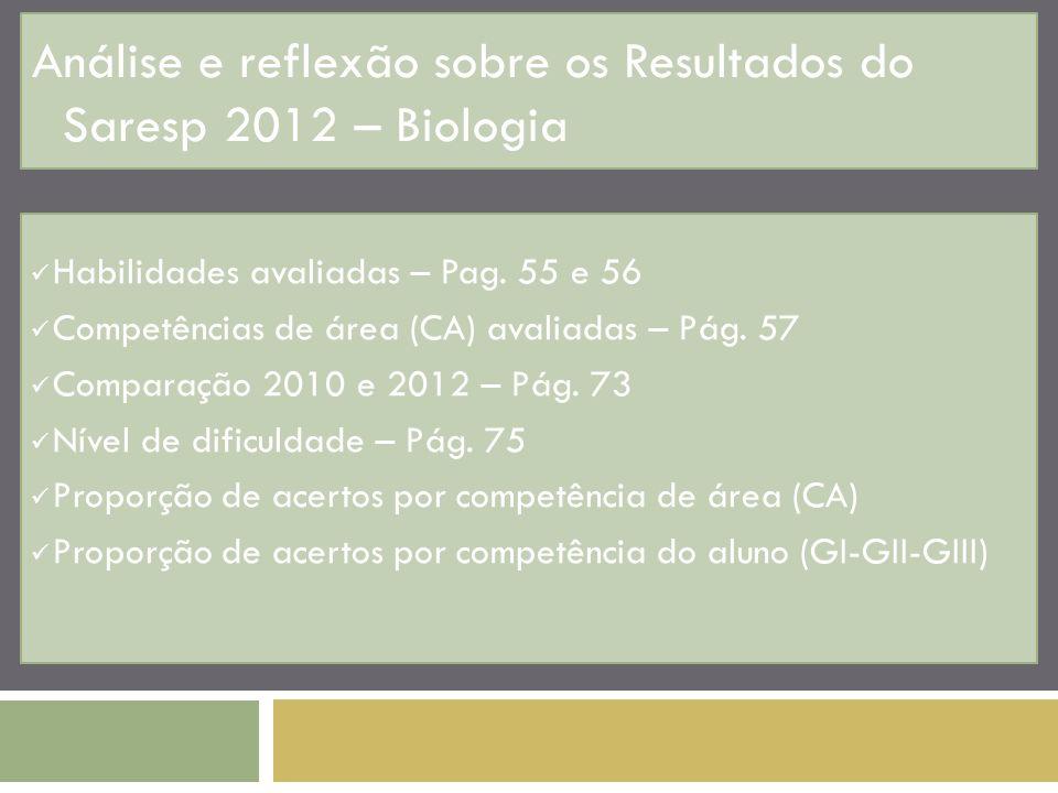 Habilidades avaliadas – Pag. 55 e 56 Competências de área (CA) avaliadas – Pág. 57 Comparação 2010 e 2012 – Pág. 73 Nível de dificuldade – Pág. 75 Pro