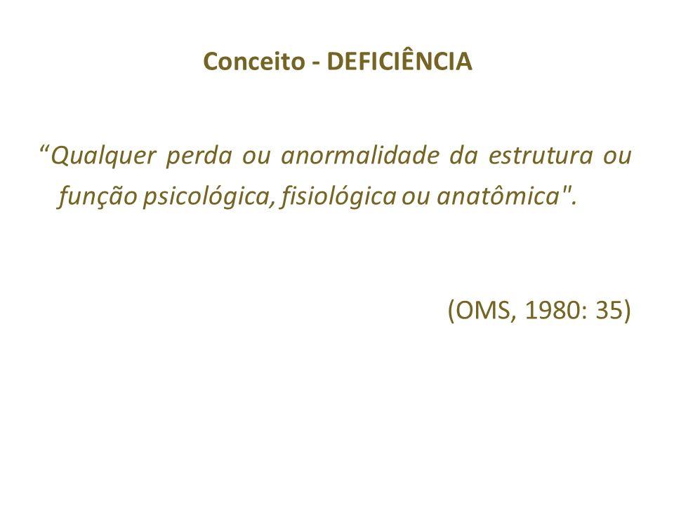 Conceito - DEFICIÊNCIA Qualquer perda ou anormalidade da estrutura ou função psicológica, fisiológica ou anatômica