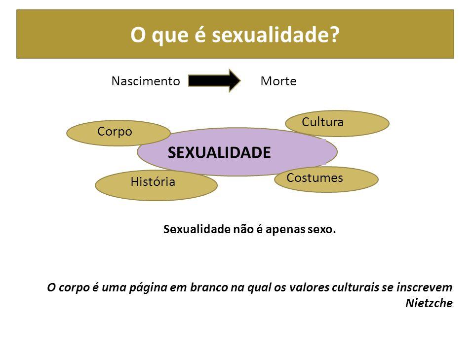 O que é sexualidade? SEXUALIDADE Nascimento Morte Corpo Cultura Costumes História Sexualidade não é apenas sexo. O corpo é uma página em branco na qua