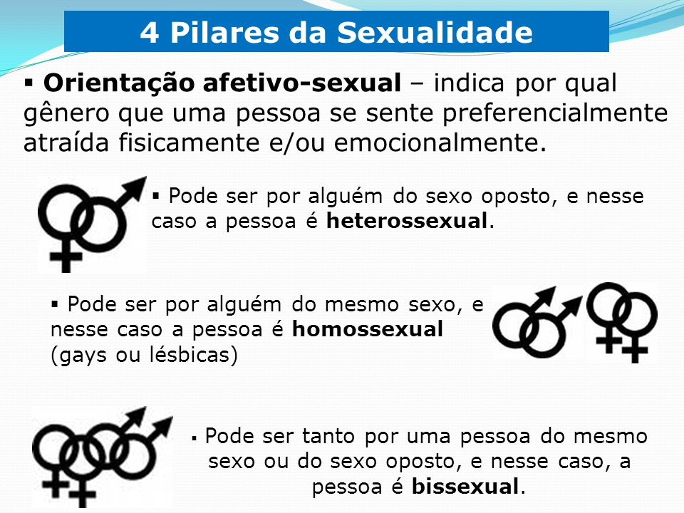 Orientação Sexual Inúmeras pesquisas da sociologia, medicina, psicologia, antropologia tentam explicar o fenômeno, mas não há nenhuma teoria conclusiva.