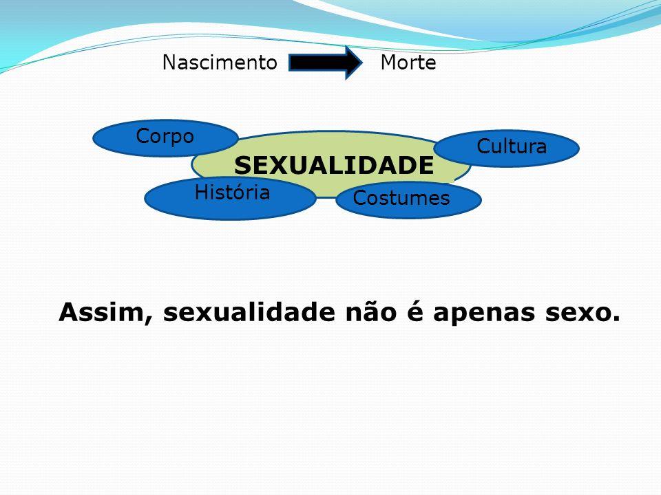 Sexualidade A sexualidade humana combina aspectos biológicos, sociais, culturais e psíquicos.