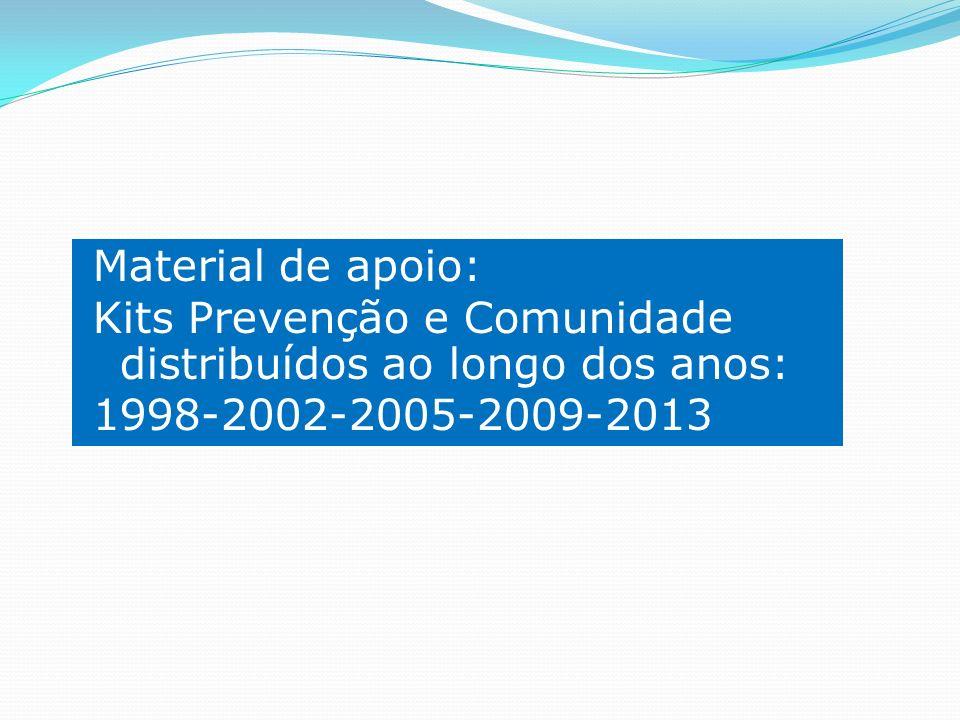 MATERIAIS DISTRIBUÍDOS NA REDE ESCOLAR 1996