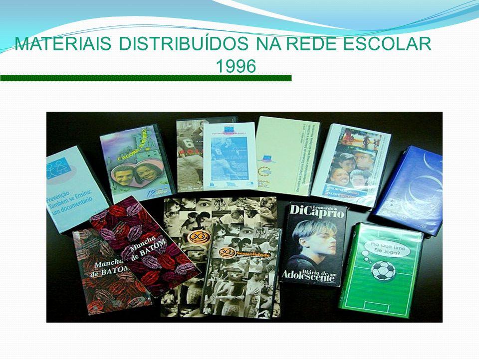 MATERIAIS DISTRIBUÍDOS NA REDE ESCOLAR 2003