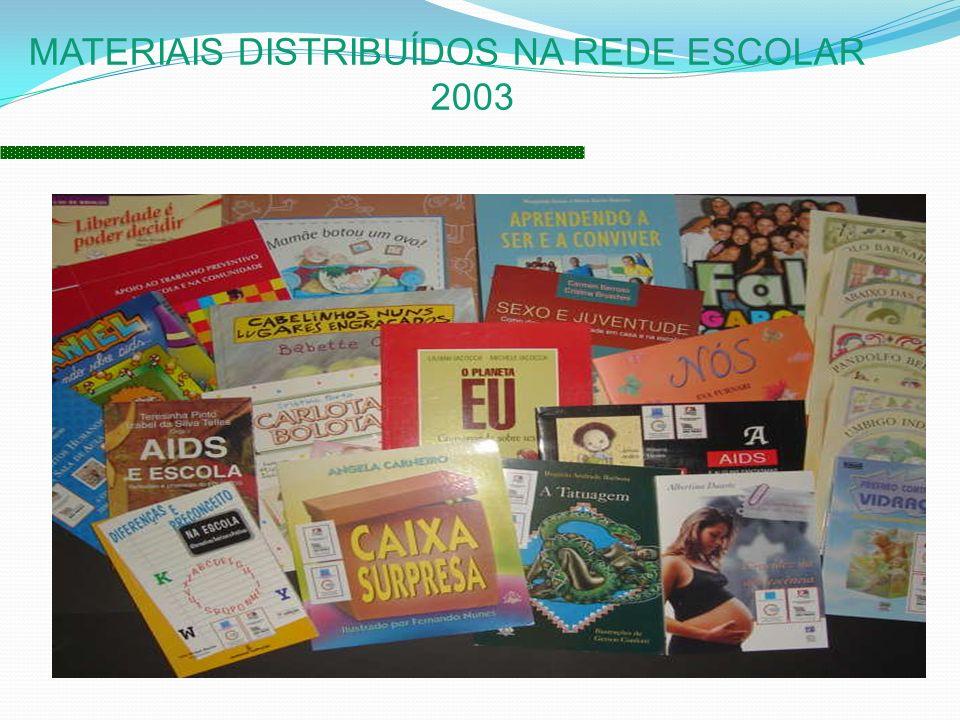 MATERIAIS DISTRIBUÍDOS NA REDE ESCOLAR 2007