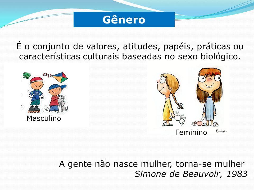 Identidade gênero (sexual) – vinculada à ideia de quem acreditamos ser.
