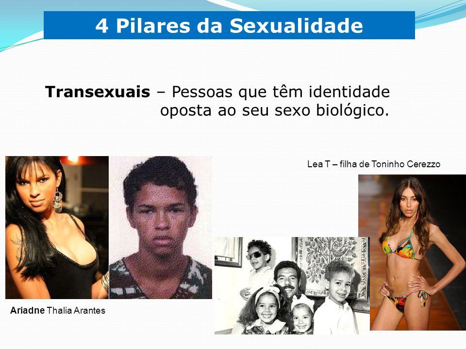 Orientação afetivo-sexual – indica por qual gênero que uma pessoa se sente preferencialmente atraída fisicamente e/ou emocionalmente.