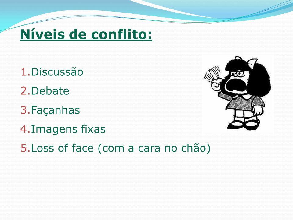 Níveis de conflito: 1.Estratégias 2.Falta de humanidade 3.Ataque de nervos 4.Ataques generalizados