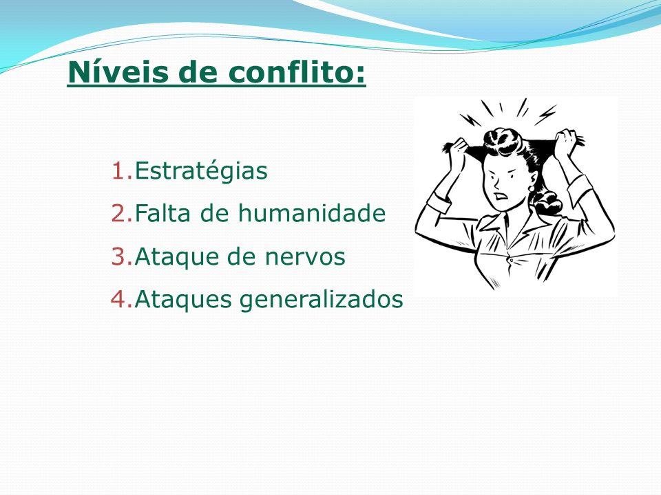 Fases do conflitos Segundo Hunt e Osbom, o conflito desenvolve-se em cinco (5) fases: 1.