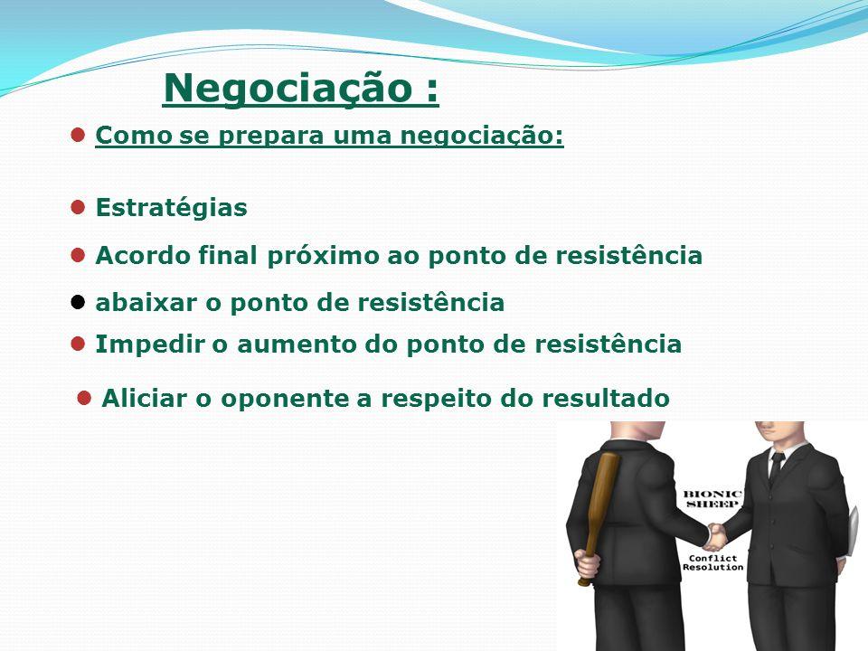 Negociação : Algumas táticas Lisonjear o opositor Demonstração de poder Técnica de espantalho Persuadir Ataques pessoais e intimidações