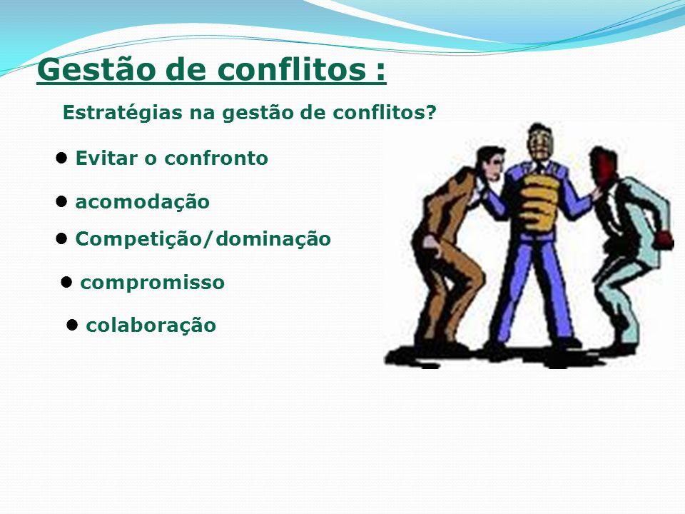 Gestão de conflitos : Efeitos positivos do conflito Efeitos negativos Gera motivação Gera mudanças Hostilidade no grupo Destrói a moral do grupo