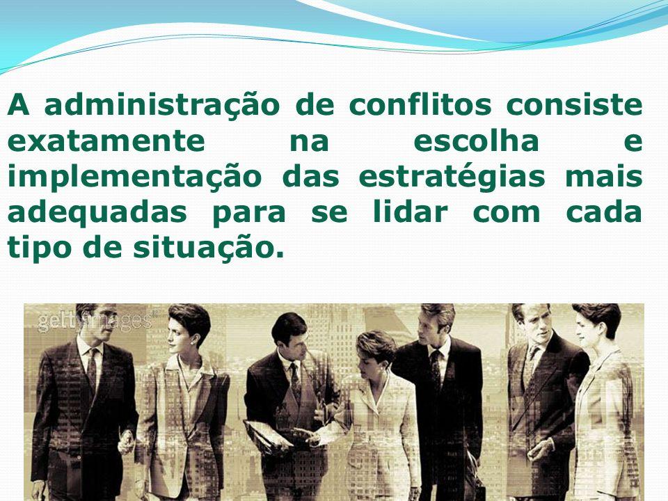 Conteúdo : O que são os conflitos.As situações que geram conflitos O que é a negociação.