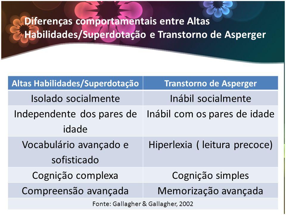 Diferenças comportamentais entre Altas Habilidades/Superdotação e Transtorno de Asperger Altas Habilidades/SuperdotaçãoTranstorno de Asperger Isolado