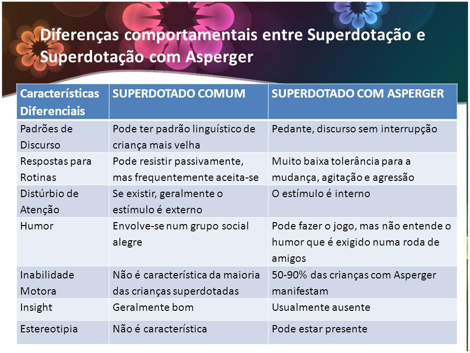 Diferenças comportamentais entre Superdotação e Superdotação com Asperger Características Diferenciais SUPERDOTADO COMUMSUPERDOTADO COM ASPERGER Padrõ