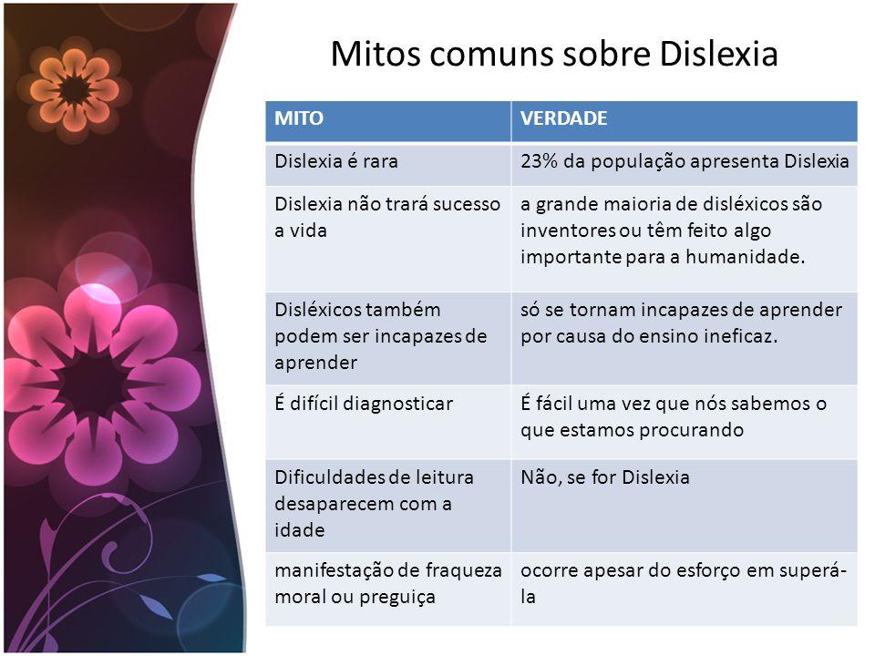 Mitos comuns sobre Dislexia MITOVERDADE Dislexia é rara23% da população apresenta Dislexia Dislexia não trará sucesso a vida a grande maioria de dislé