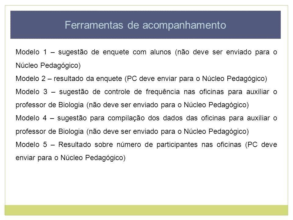 Ferramentas de acompanhamento Modelo 1 – sugestão de enquete com alunos (não deve ser enviado para o Núcleo Pedagógico) Modelo 2 – resultado da enquet