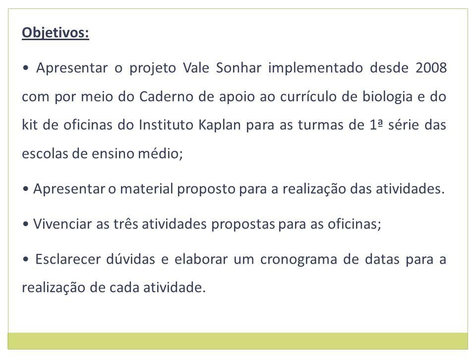 Objetivos: Apresentar o projeto Vale Sonhar implementado desde 2008 com por meio do Caderno de apoio ao currículo de biologia e do kit de oficinas do
