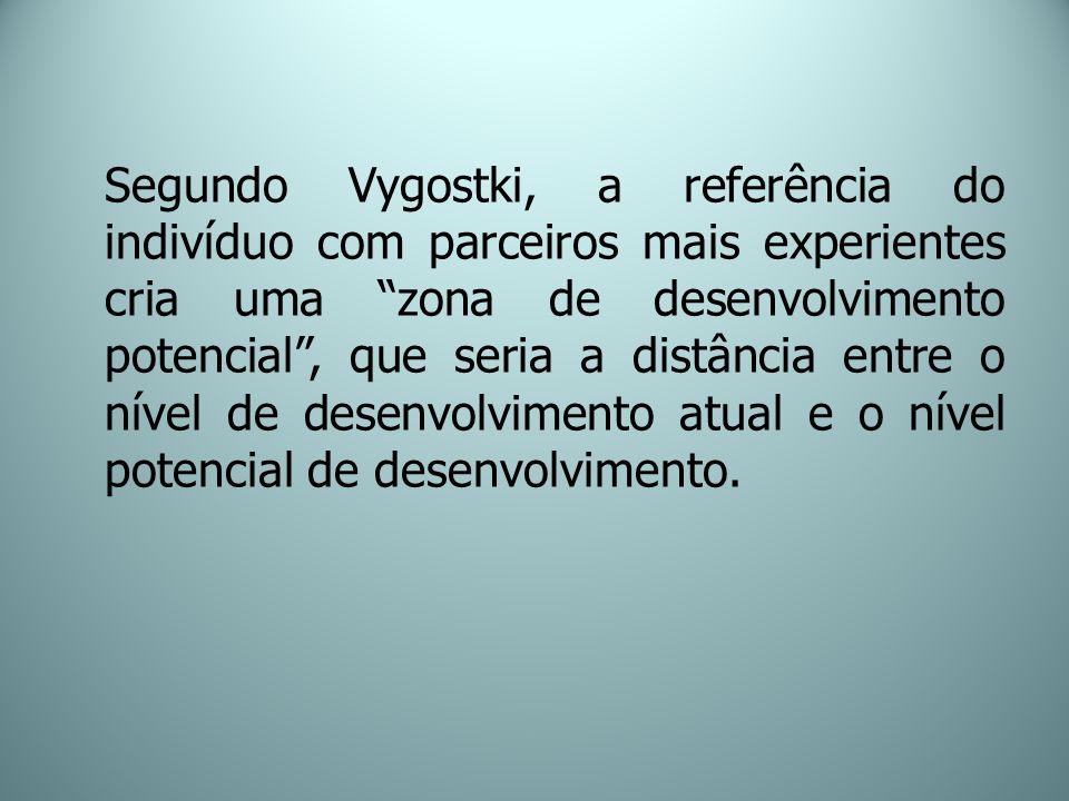 Segundo Vygostki, a referência do indivíduo com parceiros mais experientes cria uma zona de desenvolvimento potencial, que seria a distância entre o n
