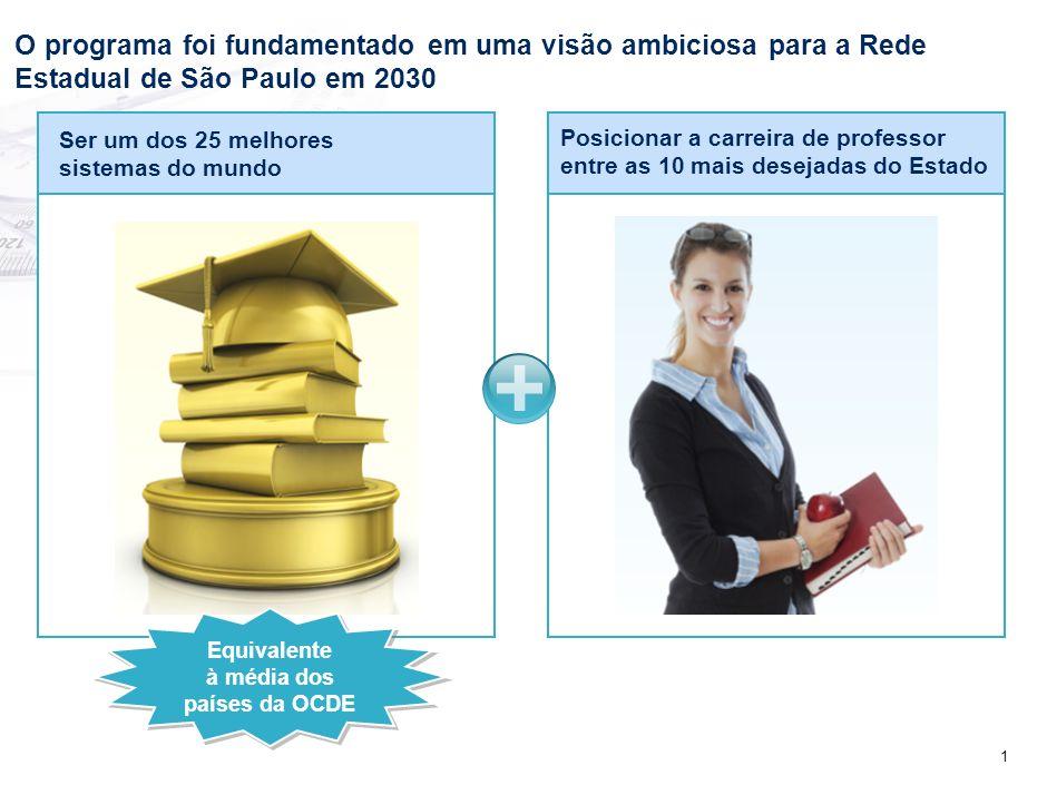 O Plano de Ação Participativo 2012/2013 PONTOS IMPORTANTES: V.