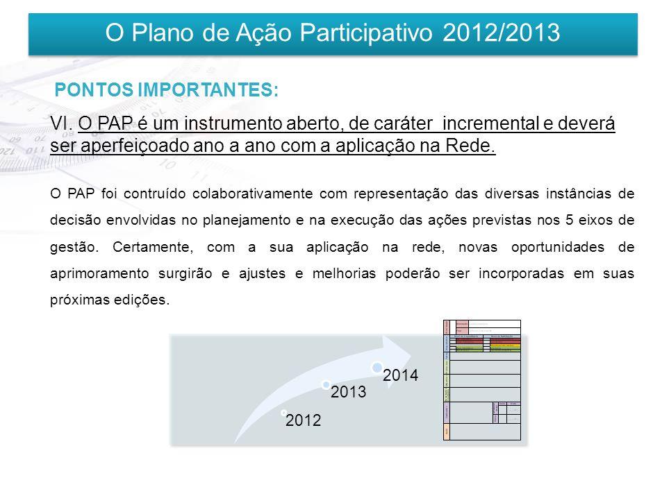 O Plano de Ação Participativo 2012/2013 PONTOS IMPORTANTES: V. O Supervisor de Ensino é o responsável pela divulgação do PAP na Diretoria de Ensino e