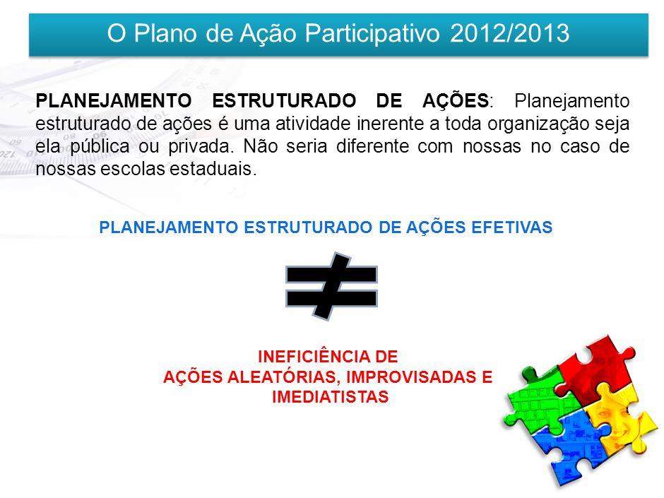 O Plano de Ação Participativo 2012/2013 PONTOS IMPORTANTES: VI. O PAP é um instrumento aberto, de caráter incremental e deverá ser aperfeiçoado ano a