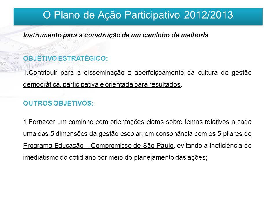 O Plano de Ação Participativo 2012/2013 PLANEJAMENTO ESTRUTURADO DE AÇÕES: Planejamento estruturado de ações é uma atividade inerente a toda organização seja ela pública ou privada.