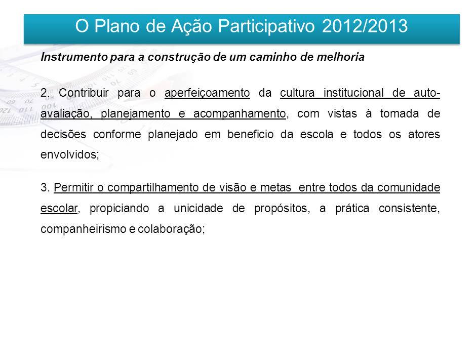14 O Plano de Ação Participativo 2012/2013 1.Analisar: Reflexão sobre a questão 2.