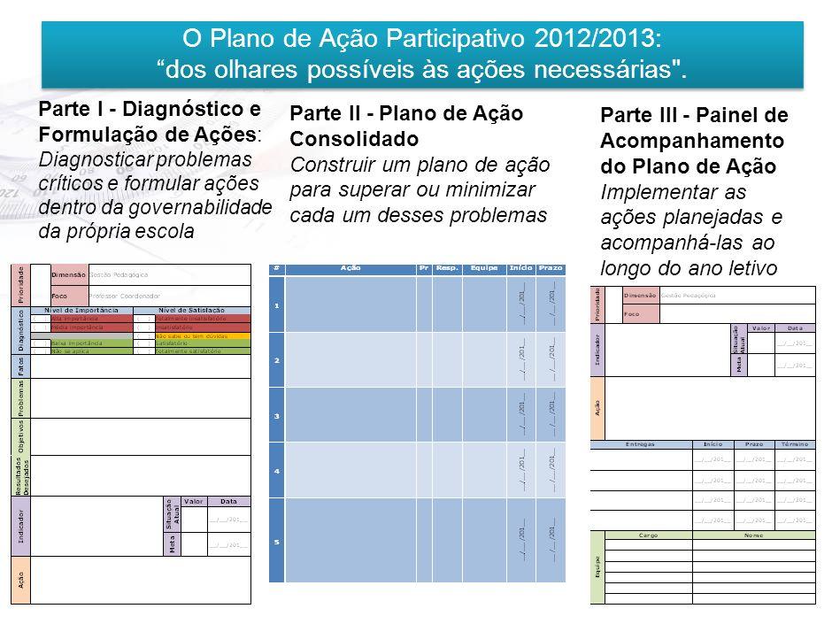 O Plano de Ação Participativo 2012/2013: dos olhares possíveis às ações necessárias .