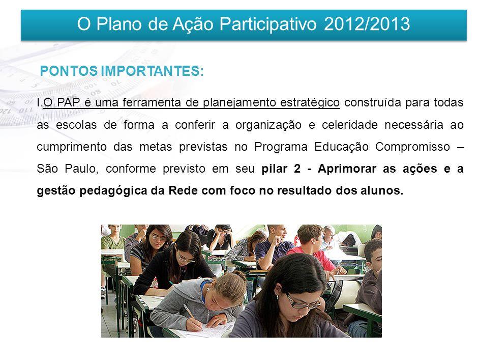 O Plano de Ação Participativo 2012/2013 PONTOS IMPORTANTES: I.O PAP é uma ferramenta de planejamento estratégico construída para todas as escolas de forma a conferir a organização e celeridade necessária ao cumprimento das metas previstas no Programa Educação Compromisso – São Paulo, conforme previsto em seu pilar 2 - Aprimorar as ações e a gestão pedagógica da Rede com foco no resultado dos alunos.