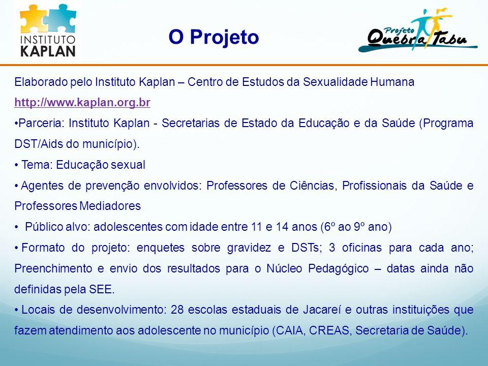 Elaborado pelo Instituto Kaplan – Centro de Estudos da Sexualidade Humana http://www.kaplan.org.br Parceria: Instituto Kaplan - Secretarias de Estado