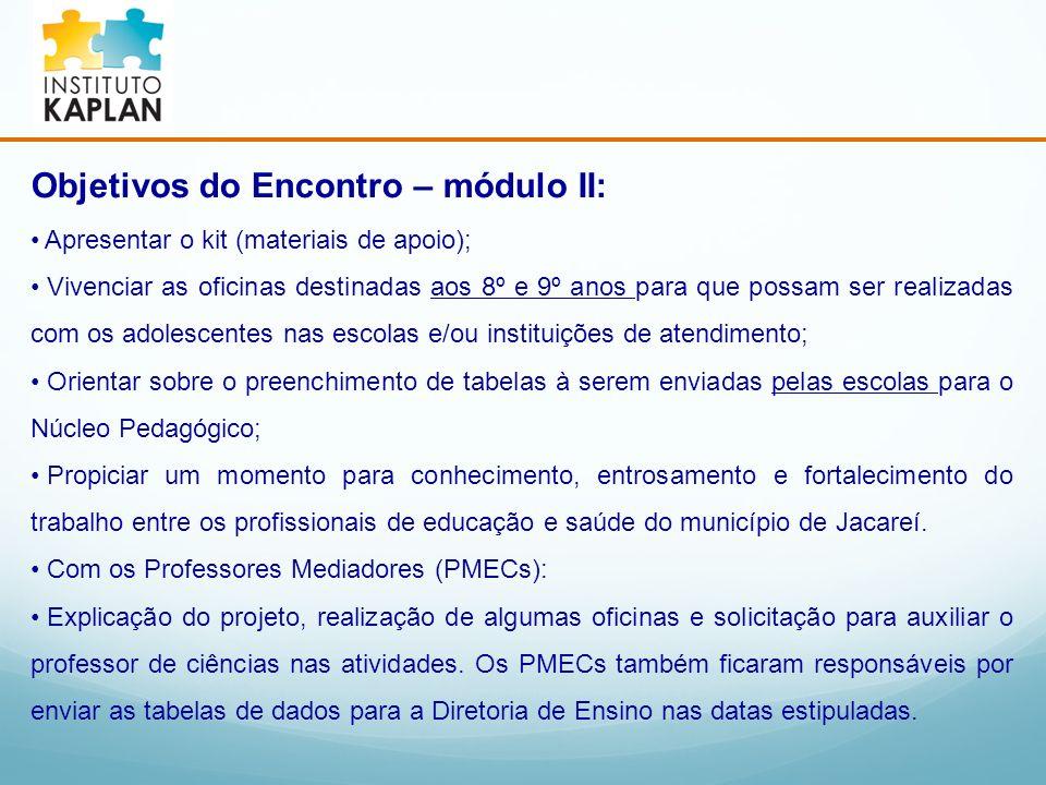 Objetivos do Encontro – módulo II: Apresentar o kit (materiais de apoio); Vivenciar as oficinas destinadas aos 8º e 9º anos para que possam ser realiz