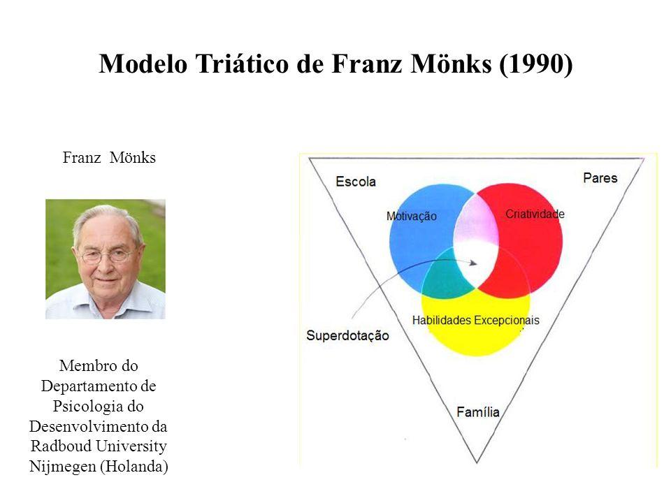Modelo Triático de Franz Mönks (1990) Membro do Departamento de Psicologia do Desenvolvimento da Radboud University Nijmegen (Holanda) Franz Mönks