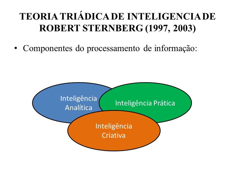 TEORIA TRIÁDICA DE INTELIGENCIA DE ROBERT STERNBERG (1997, 2003) Componentes do processamento de informação: Inteligência Analítica Inteligência Práti