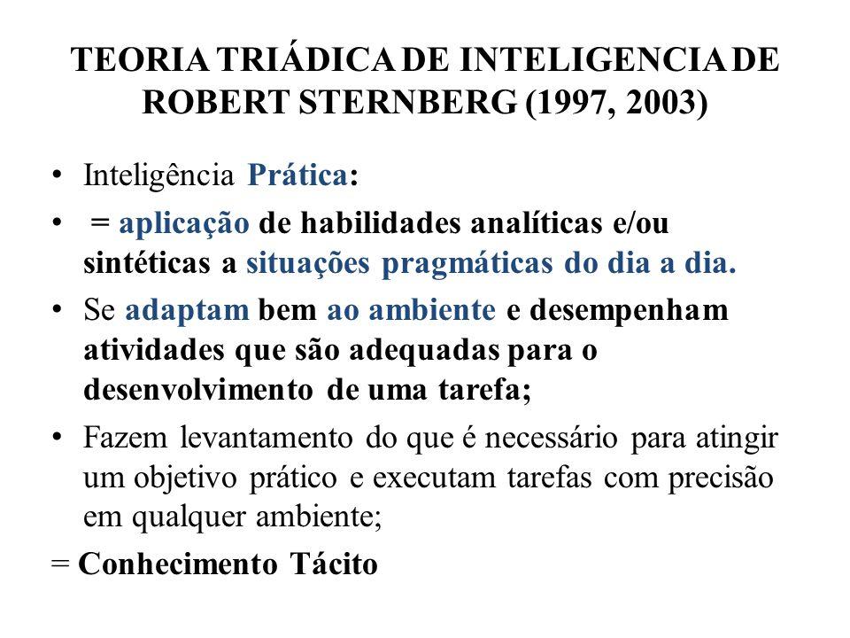 TEORIA TRIÁDICA DE INTELIGENCIA DE ROBERT STERNBERG (1997, 2003) Inteligência Prática: = aplicação de habilidades analíticas e/ou sintéticas a situaçõ