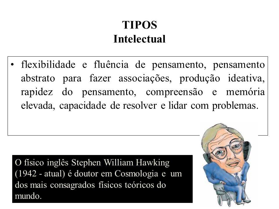 TIPOS Intelectual flexibilidade e fluência de pensamento, pensamento abstrato para fazer associações, produção ideativa, rapidez do pensamento, compre