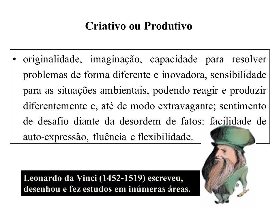 Criativo ou Produtivo originalidade, imaginação, capacidade para resolver problemas de forma diferente e inovadora, sensibilidade para as situações am