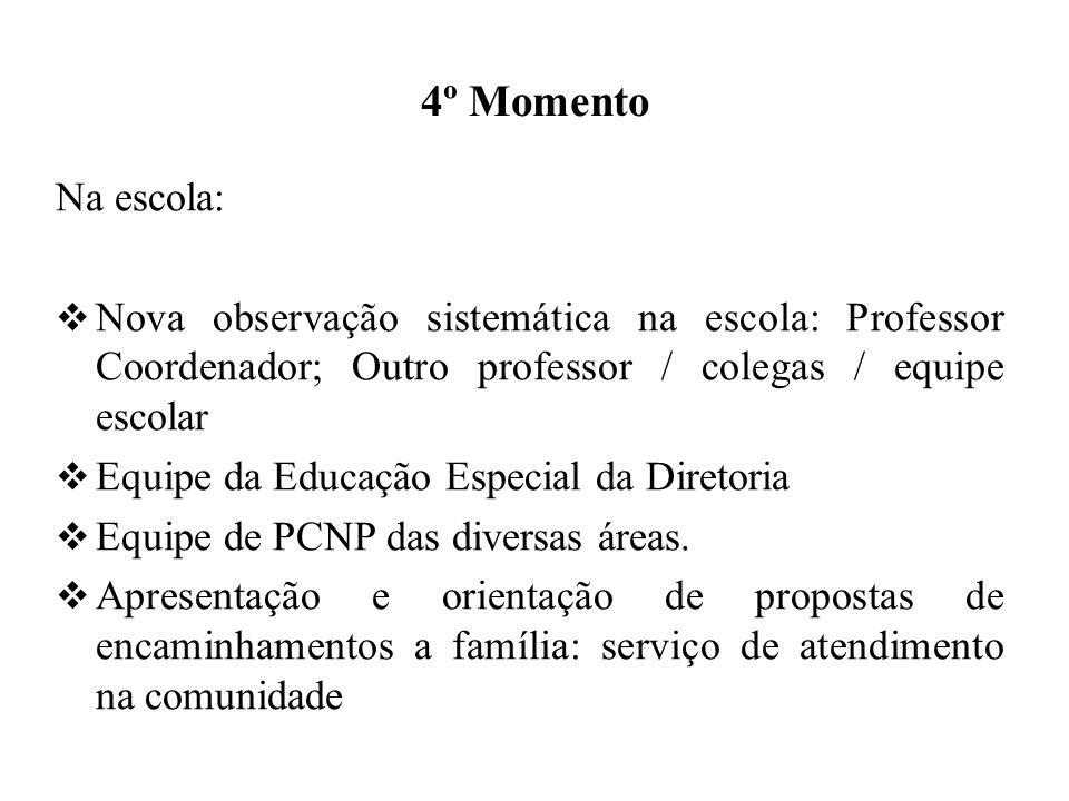 4º Momento Na escola: Nova observação sistemática na escola: Professor Coordenador; Outro professor / colegas / equipe escolar Equipe da Educação Espe